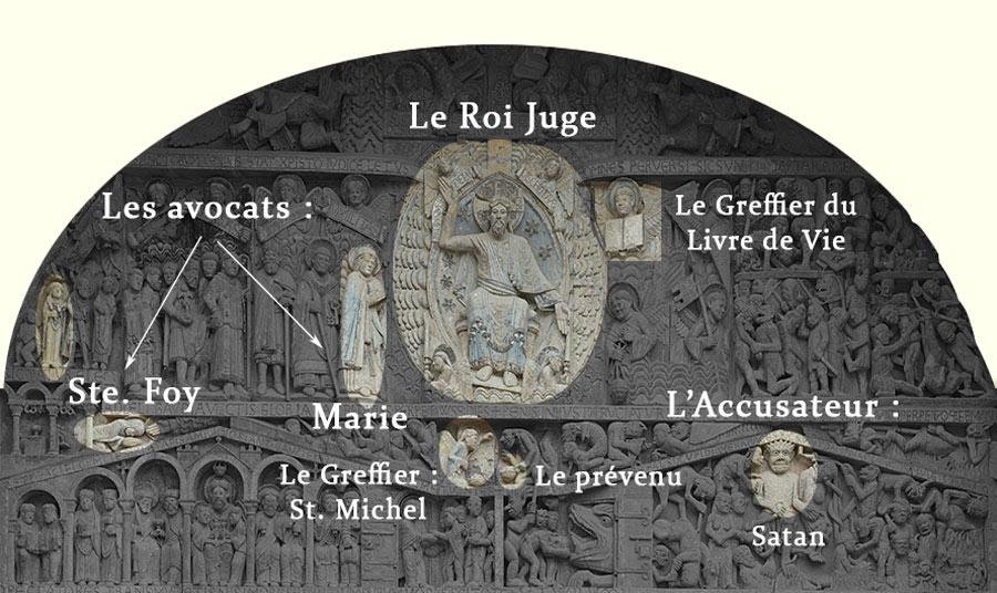 Structure du tympan for Chez merie le miroir sainte foy